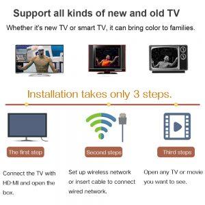 iStar-Korea-Android-11-H96-MAX-X2-S905X2-4GB-64GB-TV-Box-674189-