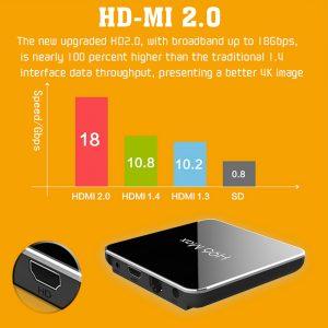 iStar-Korea-Android6-H96-MAX-X2-S905X2-4GB-64GB-TV-Box--674182-