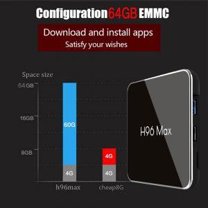 iStar-Korea-Android8.1-H96-MAX-X2-S905X2-4GB-64GB-TV-Box--674177-